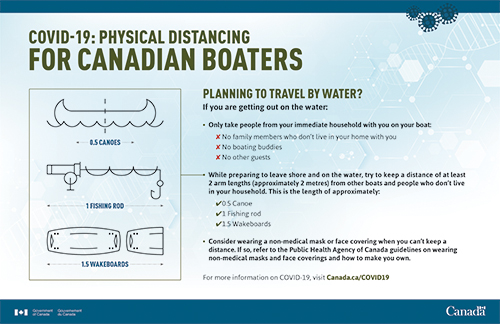 Physical Distancing for Canadian Boaters TC Thumb